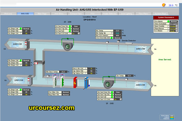 Graphics of AHU using BMS Workstation - urcoursez.com